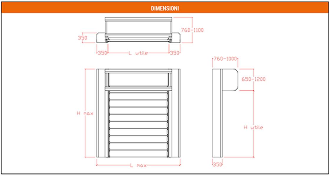puertas industriales Características